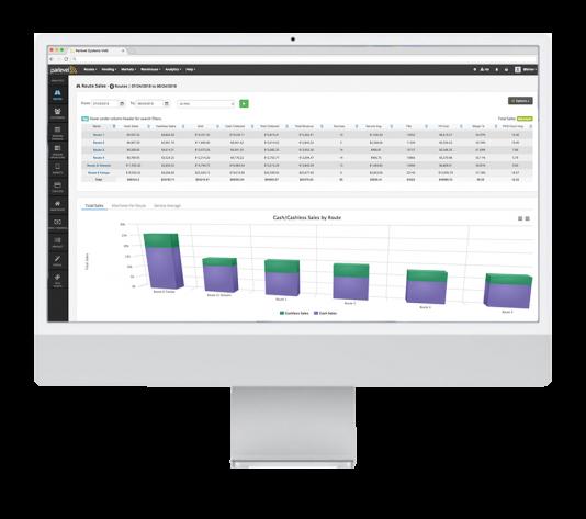 Desktop NEW-Routing Sales